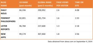 Stats Chart Sept 4 2014